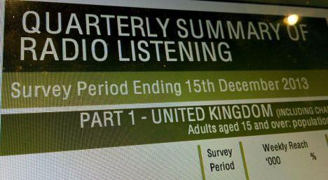 A survey on radio listening write an essay online   meydanlarousse com  A survey on radio listening write an essay online