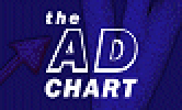 The Ad Chart logo